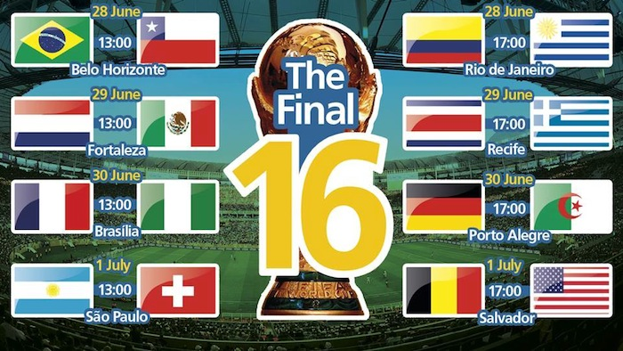Teams who will play World cup 2014 round 2 stage 16 knockout